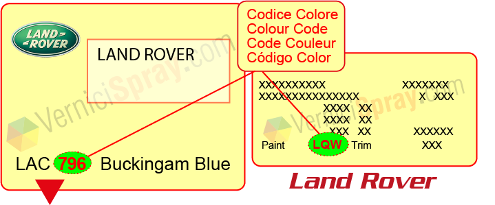 Defender Red Paint Code
