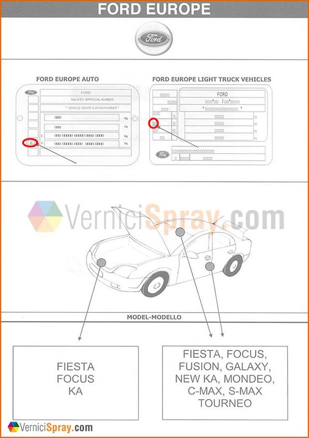 peinture voiture ford eu trouver le code couleur ford eu. Black Bedroom Furniture Sets. Home Design Ideas
