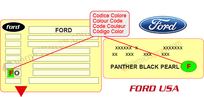 Trouver le code couleur Ford USA